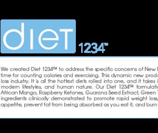 Diet1234 www.pinkcakeplate.com